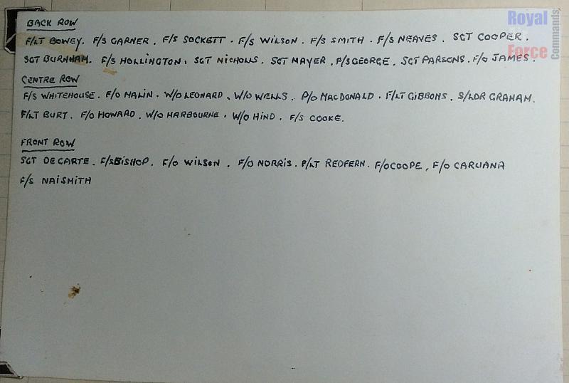 261-Squadron-Names