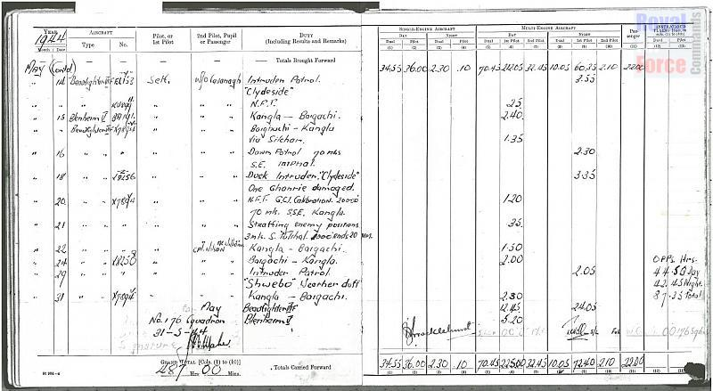 A photograph of Jack's RAAF logbook from May 1944